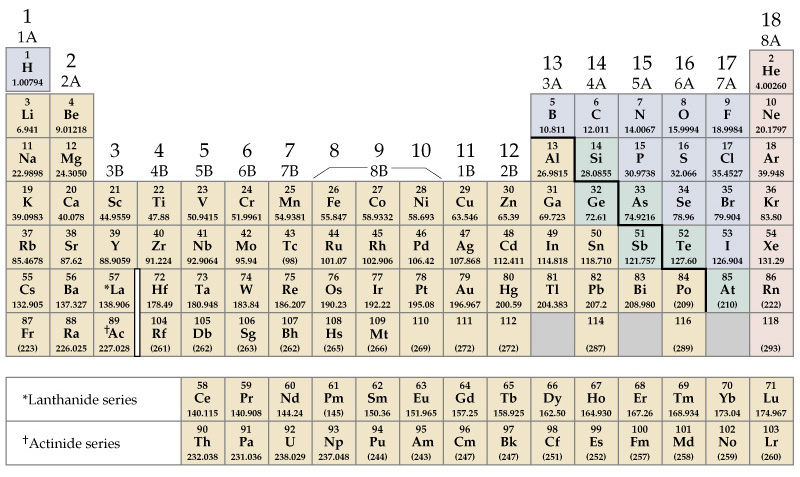 Periodic table atomic mass in parentheses gallery periodic table new periodic table atomic mass parentheses periodic mass table atomic parentheses periodic atomic masses elements 16 urtaz Choice Image